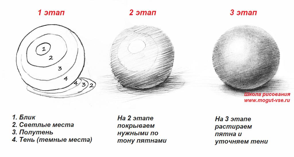 ur1-shar Как рисовать для начинающих