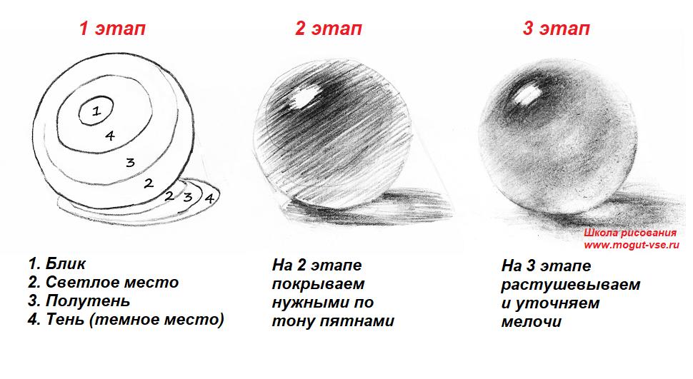 ur1_shar Как рисовать для начинающих